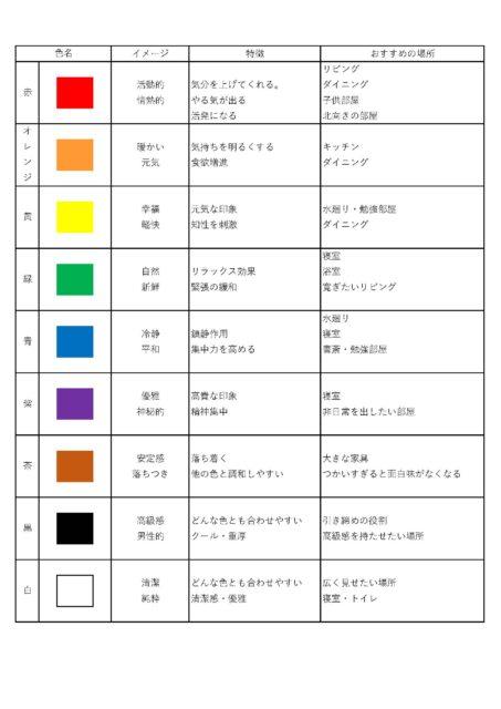インテリアと色の関係
